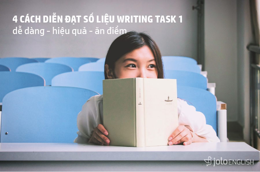 cach-viet-so-lieu-ielts-writing