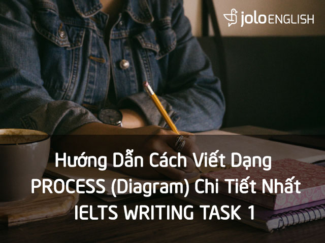 Huong-dan-viet-process-writing-task-1-ielts